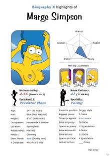 #pic1159675: Biography X – Marge Simpson – The Simpsons